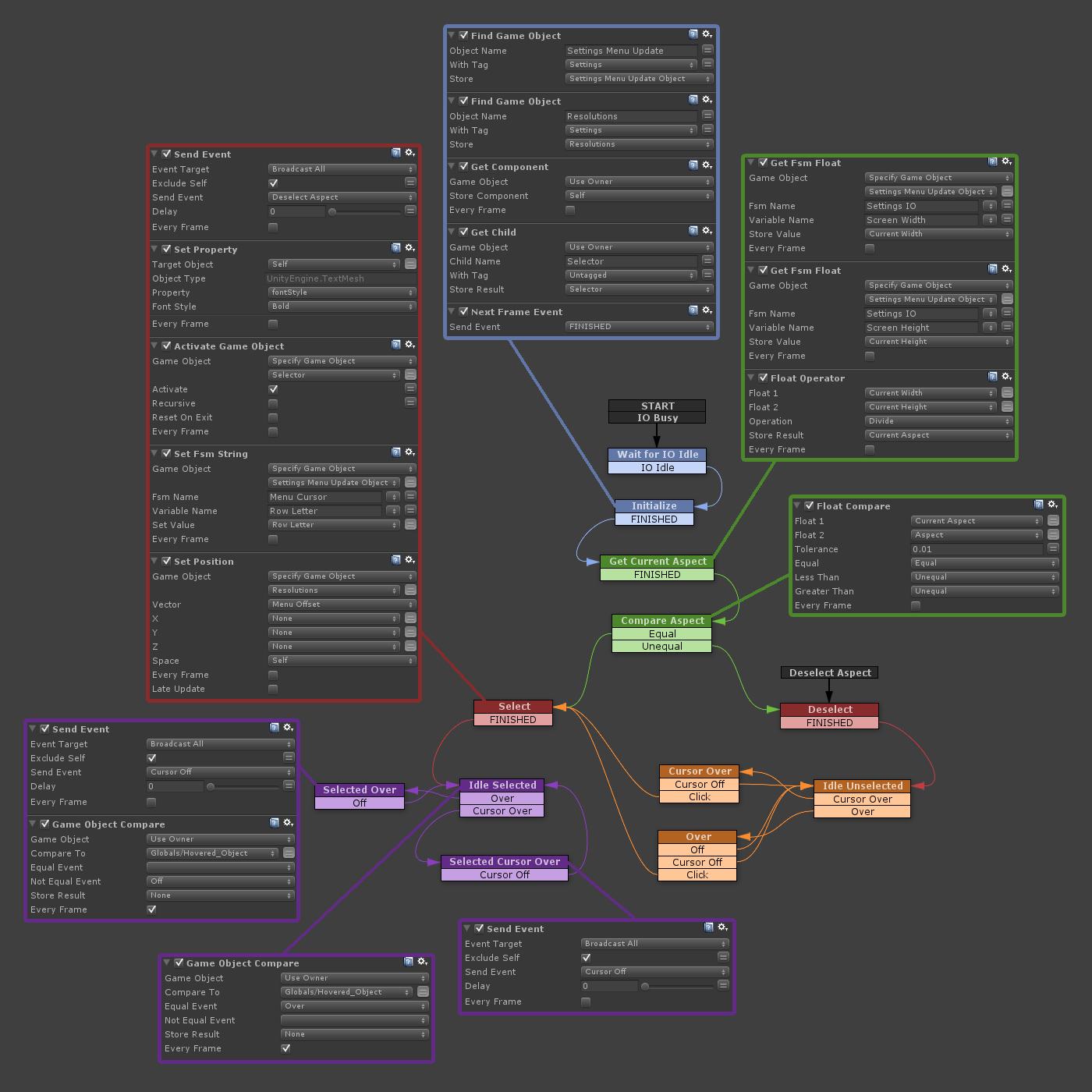 Aspect_FSM_Annotated