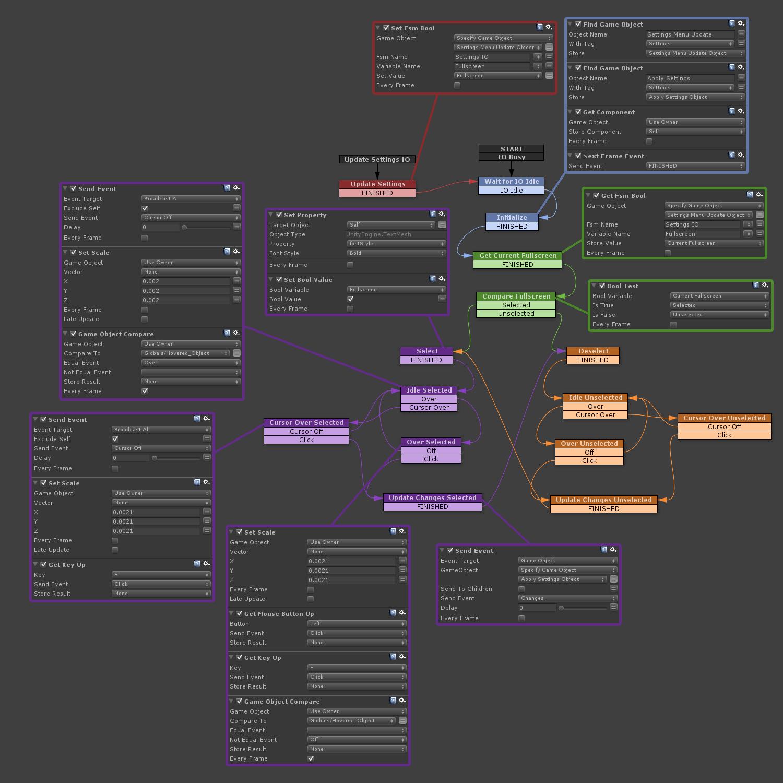 Fullscreen_FSM_Annotated